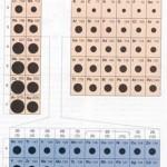 تغییرات شعاع اتمی در دوره و گروه