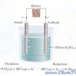 سلول الکترولیتی ( برقکافت آب )