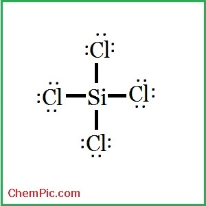 Discuss the shape of SiCl4, AsF5, H2S, PH3 using VSEPR theory ...