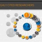 دانشمندان برتر جهان در ۲۰۱۴ معرفی شدند؛ نام دانشمندان ایرانی برتر