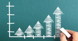 می خواهید بیشتر پیشرفت کنید⁉️⏪  با ارزیابی سه مرحله ای آشنا شوید