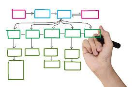 یک برنامه ریزی کنکور خوب چه ویژگیهایی دارد؟
